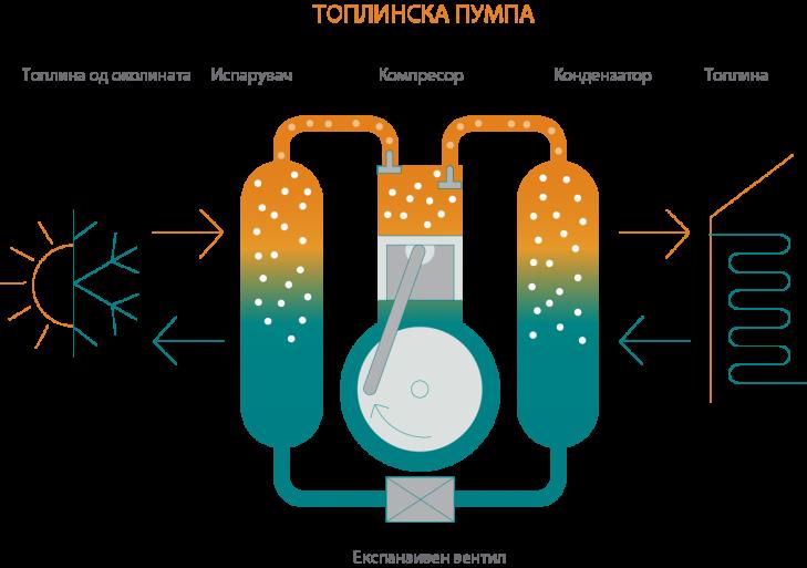 toplinska-pumpa-toshiba